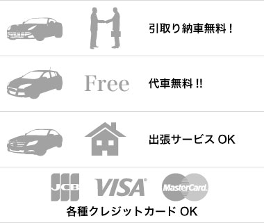 サービス案内
